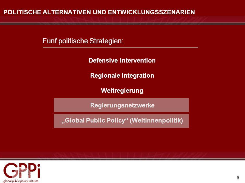 8 Globalisierung: Triebkräfte und Herausforderungen Die zentralen Spieler: NGOs Politische Alternativen und Entwicklungsszenarien Handlungsagenda und