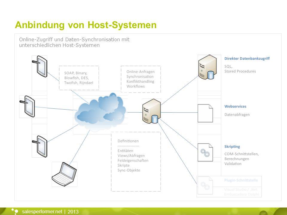 2013 salesperformer.net | Anbindung von Host-Systemen Online-Zugriff und Daten-Synchronisation mit unterschiedlichen Host-Systemen