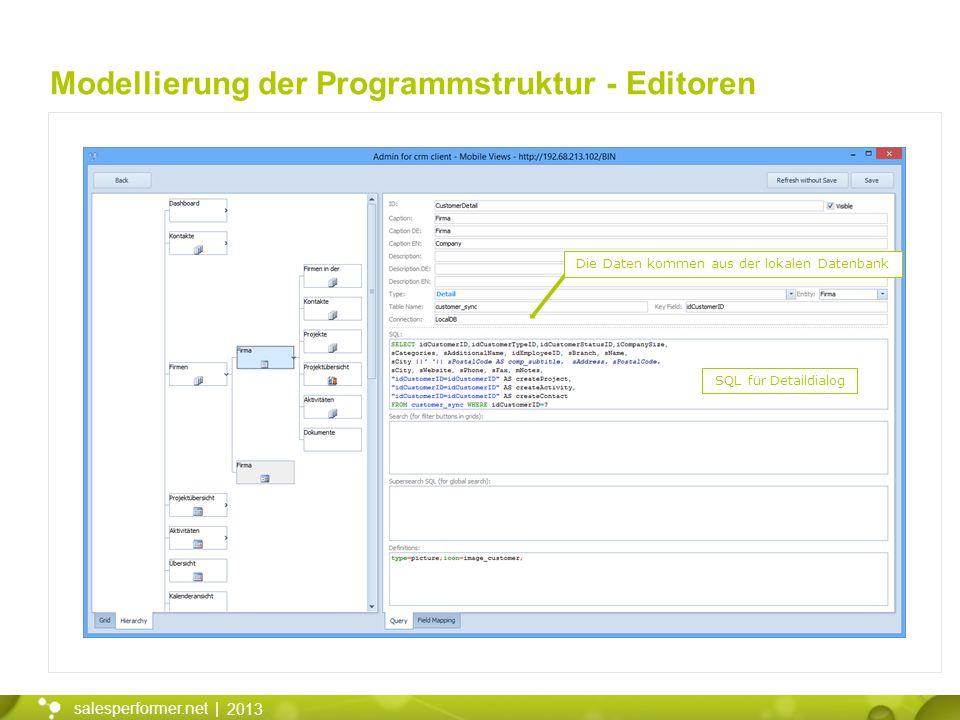 2013 salesperformer.net | Modellierung der Programmstruktur - Editoren SQL für Detaildialog Die Daten kommen aus der lokalen Datenbank