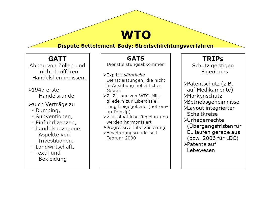 GATT Abbau von Zöllen und nicht-tariffären Handelshemmnissen. 1947 erste Handelsrunde auch Verträge zu - Dumping, - Subventionen, - Einfuhrlizenzen, -