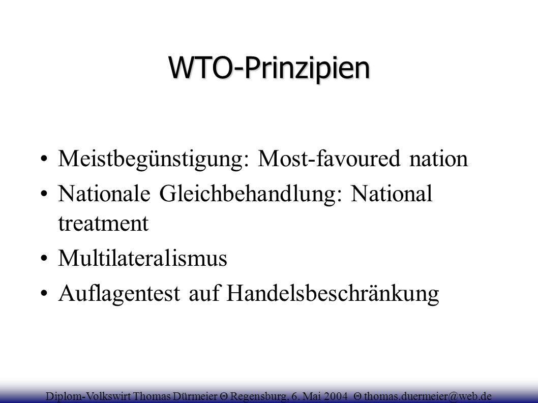 WTO-Prinzipien Meistbegünstigung: Most-favoured nation Nationale Gleichbehandlung: National treatment Multilateralismus Auflagentest auf Handelsbeschr