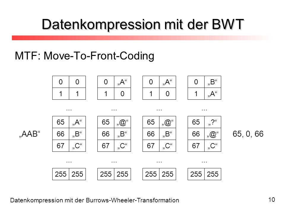 Datenkompression mit der Burrows-Wheeler-Transformation 10 Datenkompression mit der BWT MTF: Move-To-Front-Coding 00 65A 255 0A 65@ 255 66B 67C 1110 6