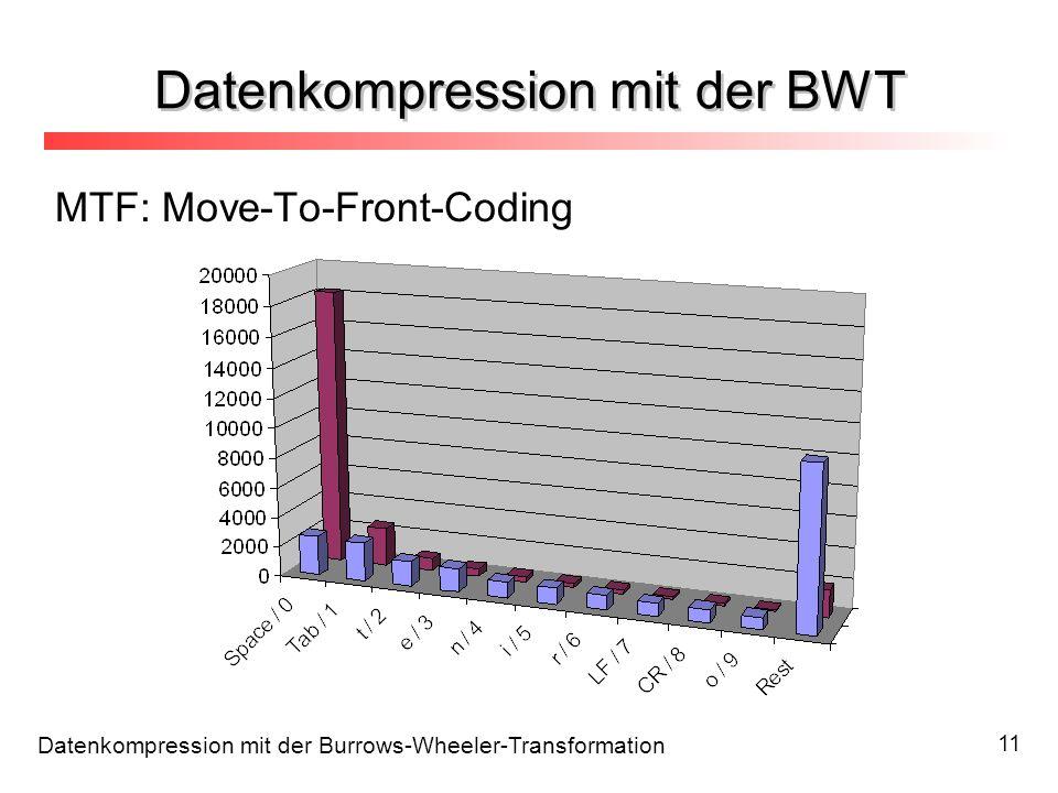 Datenkompression mit der Burrows-Wheeler-Transformation 11 MTF: Move-To-Front-Coding Datenkompression mit der BWT