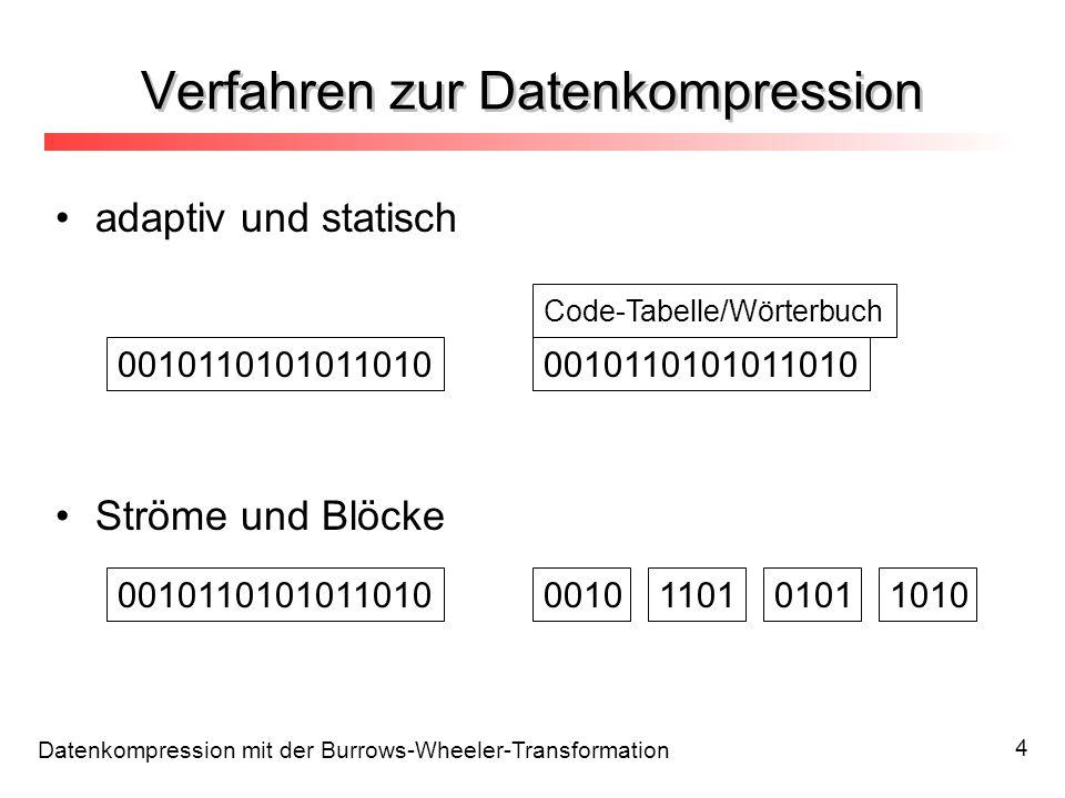 Datenkompression mit der Burrows-Wheeler-Transformation 5 Die Burrows-Wheeler-Transformation BWT = Vorsortierung (reversible Transformation) verlustfrei statistisch adaptiv oder statisch blockorientiert (ab 100 KB) Geschwindigkeit vergleichbar Wörterbüchern Effizienz vergleichbar Statistiken