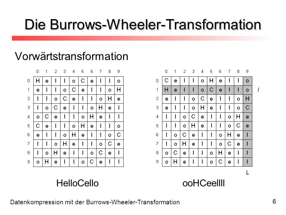 Datenkompression mit der Burrows-Wheeler-Transformation 7 Die Burrows-Wheeler-Transformation Rücktransformation