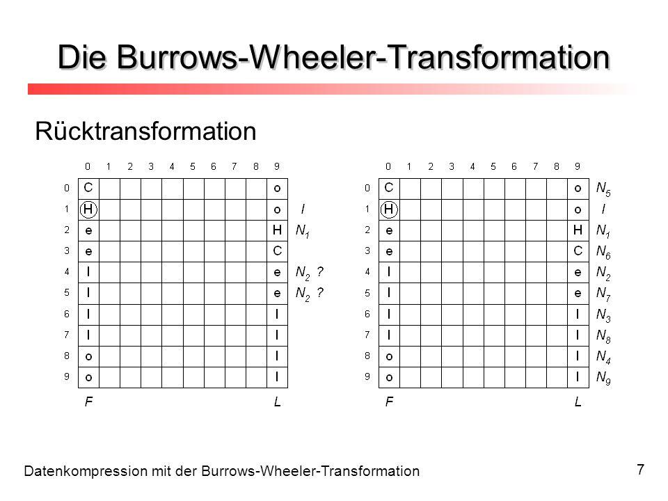 Datenkompression mit der Burrows-Wheeler-Transformation 8 Die Burrows-Wheeler-Transformation Eigenschaften –Gruppen gleicher Zeichen –wenige, kurze Unterbrechungen a: rray swap(pStart a: rray localIndex = a: rray * (n a: rray (i.e.