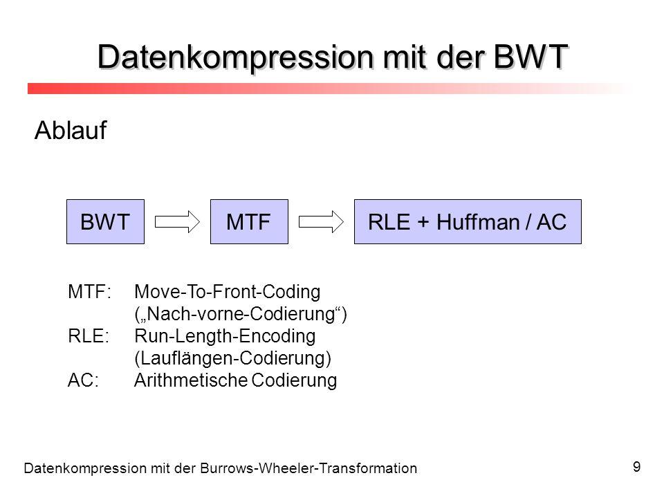 Datenkompression mit der Burrows-Wheeler-Transformation 9 Datenkompression mit der BWT Ablauf BWTMTFRLE + Huffman / AC MTF:Move-To-Front-Coding (Nach-