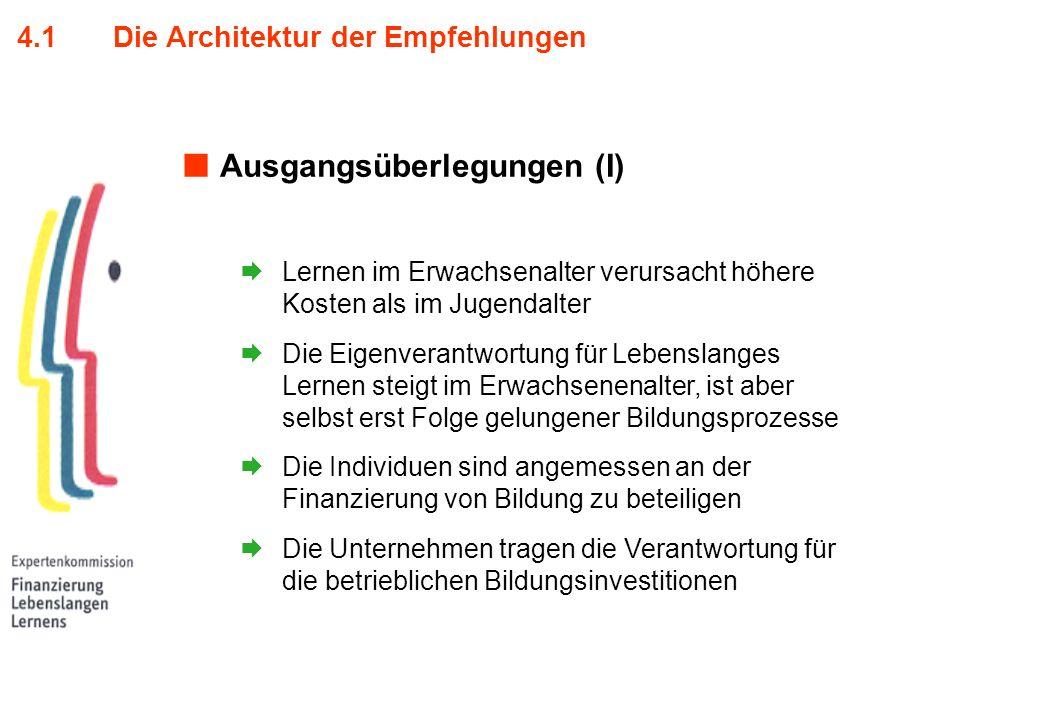 4.1Die Architektur der Empfehlungen Ausgangsüberlegungen (I) Lernen im Erwachsenalter verursacht höhere Kosten als im Jugendalter Die Eigenverantwortu