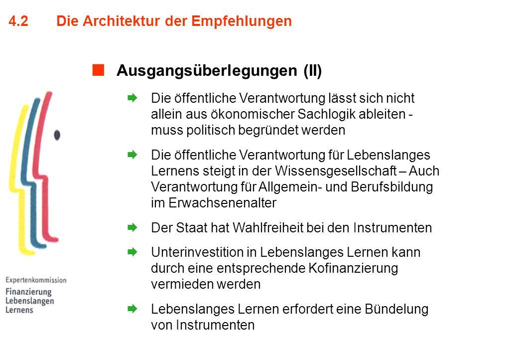4.2Die Architektur der Empfehlungen Ausgangsüberlegungen (II) Die öffentliche Verantwortung lässt sich nicht allein aus ökonomischer Sachlogik ableite