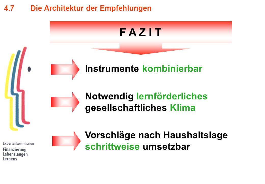 4.7 Die Architektur der Empfehlungen Instrumente kombinierbar Notwendig lernförderliches gesellschaftliches Klima Vorschläge nach Haushaltslage schrit