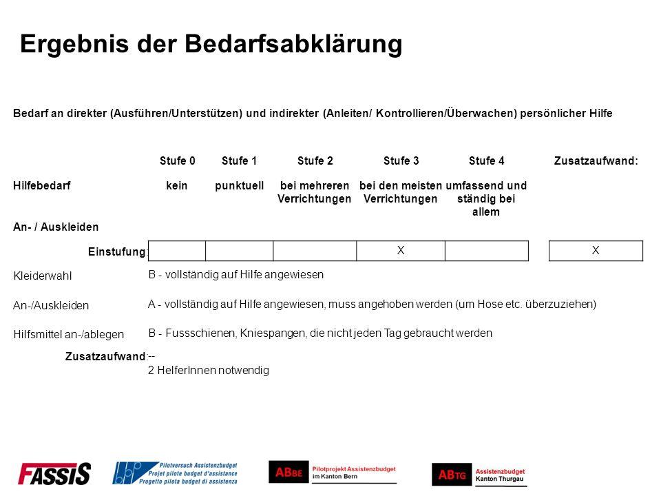 Ergebnis der Bedarfsabklärung Bedarf an direkter (Ausführen/Unterstützen) und indirekter (Anleiten/ Kontrollieren/Überwachen) persönlicher Hilfe Stufe