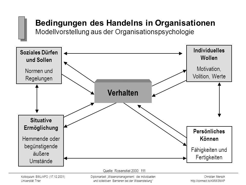 Christian Mersch http://connect.to/KMW3MAP Diplomarbeit Wissensmanagement: die individuellen und kollektiven Barrieren bei der Wissensteilung Kolloqui