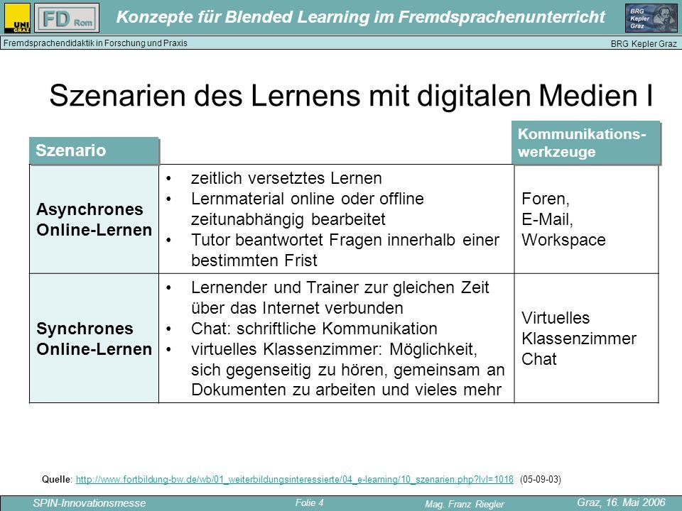 Folie 4 SPIN-Innovationsmesse Graz, 16. Mai 2006 Mag. Franz Riegler Konzepte für Blended Learning im Fremdsprachenunterricht BRG Kepler Graz Fremdspra
