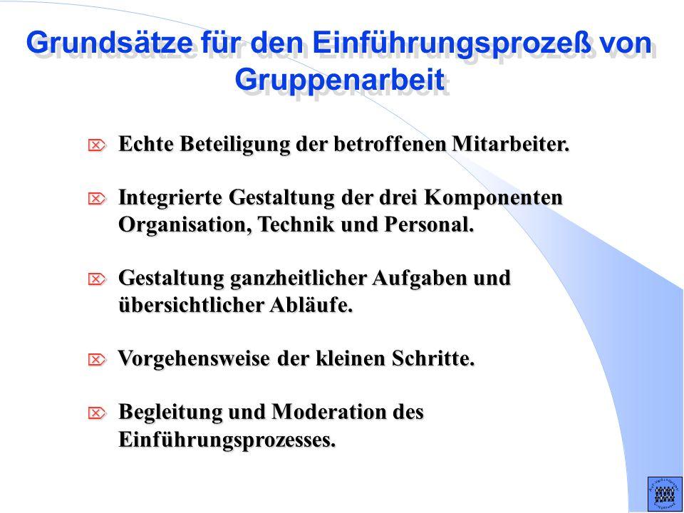Grundsätze für den Einführungsprozeß von Gruppenarbeit Echte Beteiligung der betroffenen Mitarbeiter. Echte Beteiligung der betroffenen Mitarbeiter. I