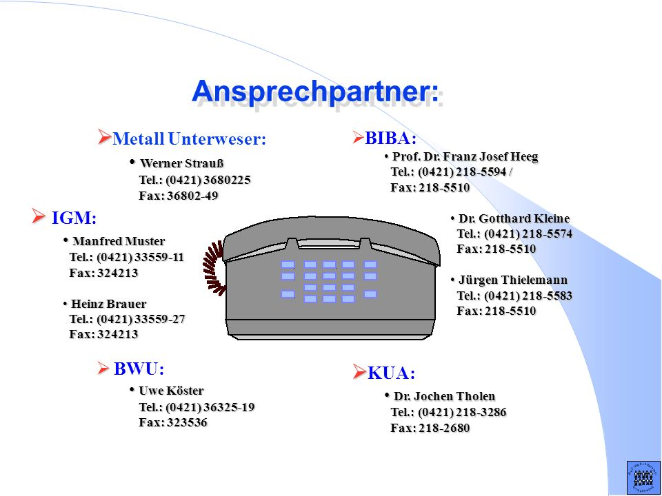 Ansprechpartner: Ansprechpartner: BIBA: Prof. Dr. Franz Josef Heeg Tel.: (0421) 218-5594 / Fax: 218-5510 Prof. Dr. Franz Josef Heeg Tel.: (0421) 218-5
