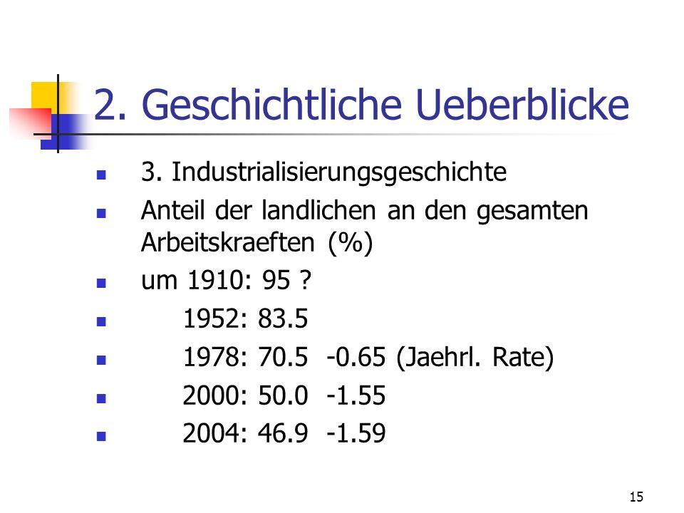 15 2. Geschichtliche Ueberblicke 3. Industrialisierungsgeschichte Anteil der landlichen an den gesamten Arbeitskraeften (%) um 1910: 95 ? 1952: 83.5 1