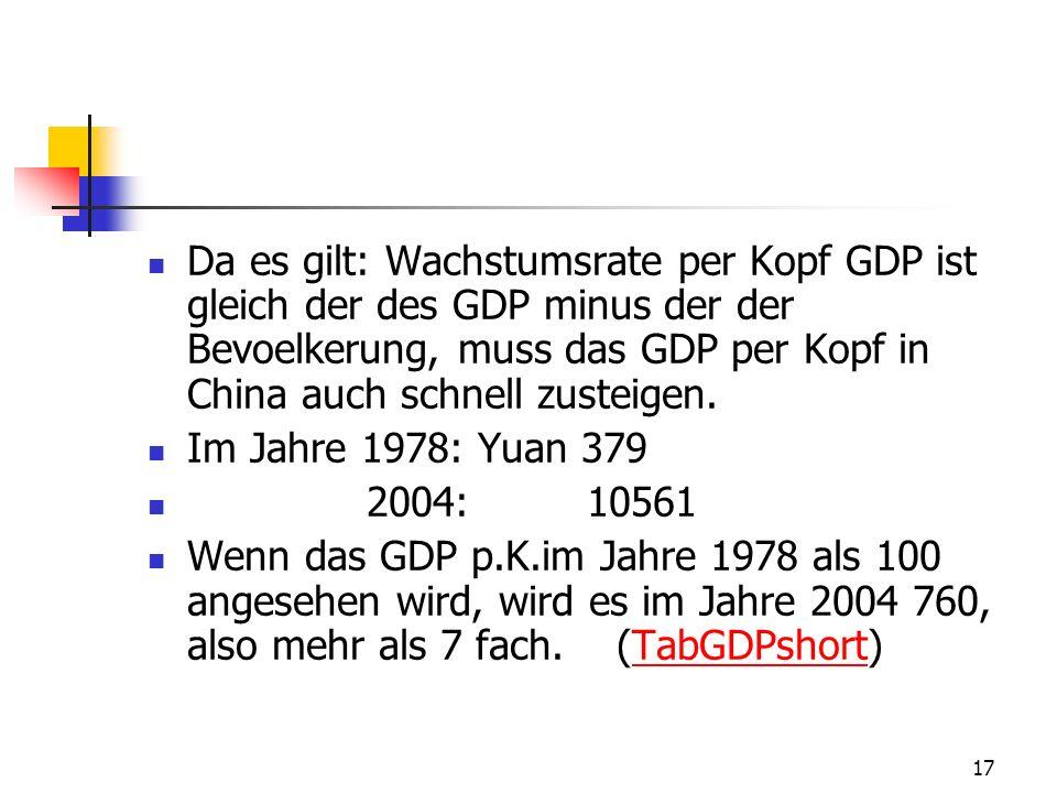 17 Da es gilt: Wachstumsrate per Kopf GDP ist gleich der des GDP minus der der Bevoelkerung, muss das GDP per Kopf in China auch schnell zusteigen. Im