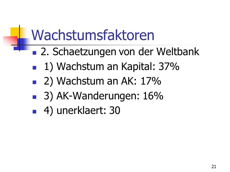 21 Wachstumsfaktoren 2. Schaetzungen von der Weltbank 1) Wachstum an Kapital: 37% 2) Wachstum an AK: 17% 3) AK-Wanderungen: 16% 4) unerklaert: 30