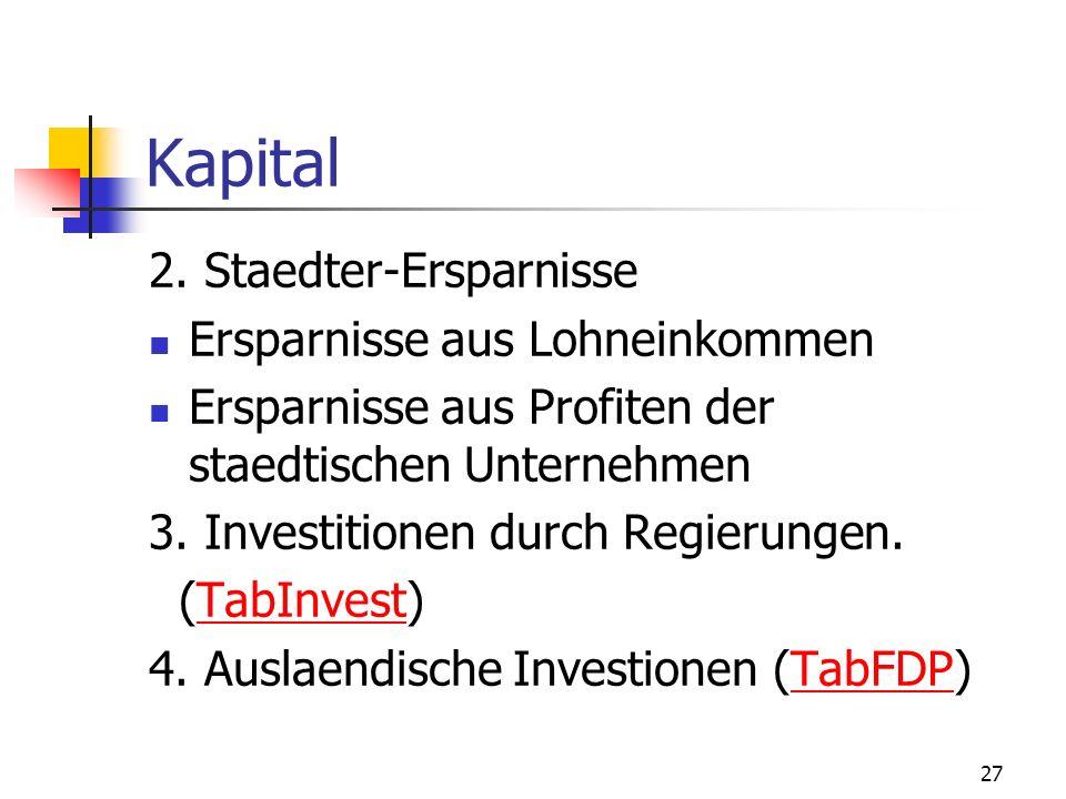 27 Kapital 2. Staedter-Ersparnisse Ersparnisse aus Lohneinkommen Ersparnisse aus Profiten der staedtischen Unternehmen 3. Investitionen durch Regierun