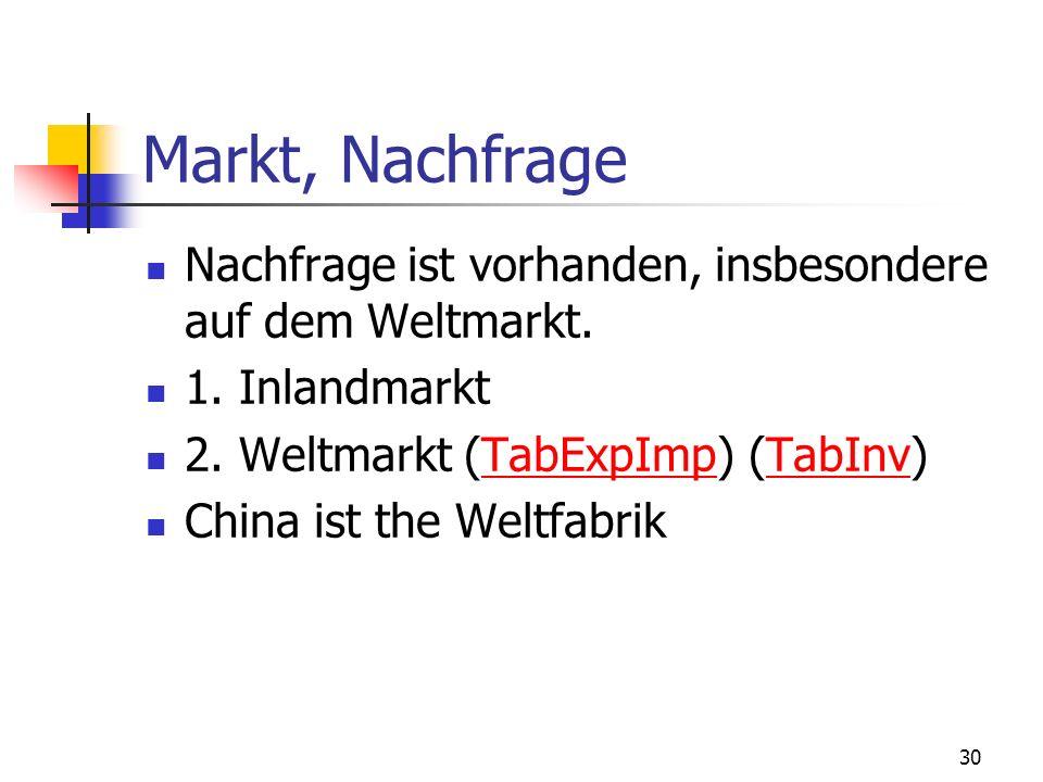 30 Markt, Nachfrage Nachfrage ist vorhanden, insbesondere auf dem Weltmarkt. 1. Inlandmarkt 2. Weltmarkt (TabExpImp) (TabInv)TabExpImpTabInv China ist