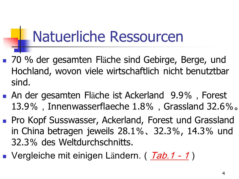 4 Natuerliche Ressourcen 70 % der gesamten Fl ä che sind Gebirge, Berge, und Hochland, wovon viele wirtschaftlich nicht benutztbar sind. An der gesamt