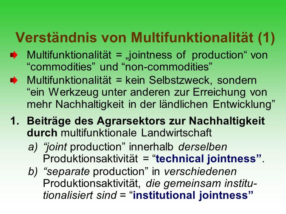 Verständnis von Multifunktionalität (1) Multifunktionalität = jointness of production von commodities und non-commodities Multifunktionalität = kein S