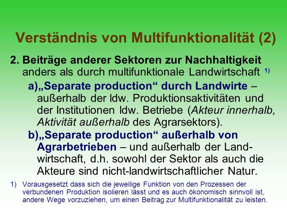 Verständnis von Multifunktionalität (2) 2.Beiträge anderer Sektoren zur Nachhaltigkeit anders als durch multifunktionale Landwirtschaft 1) a)Separate