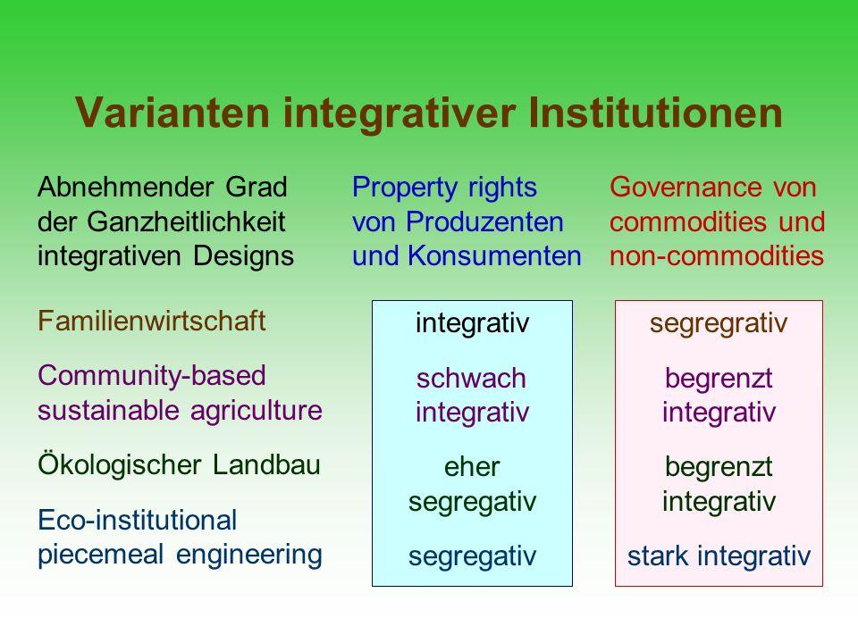 Varianten integrativer Institutionen integrativ schwach integrativ eher segregativ segregativ segregrativ begrenzt integrativ stark integrativ Propert
