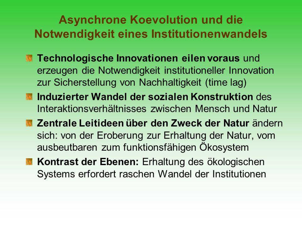 Asynchrone Koevolution und die Notwendigkeit eines Institutionenwandels Technologische Innovationen eilen voraus und erzeugen die Notwendigkeit instit