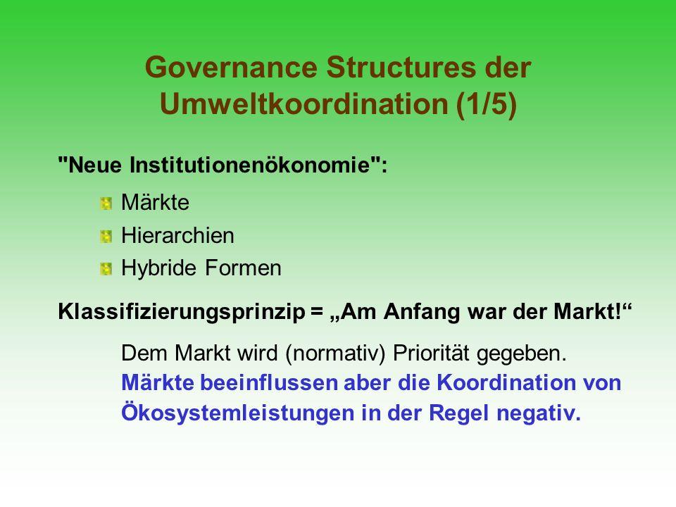Prinzipiell denkbare Governance Strukturen der Umweltkoordination (2/5) Organisationen wie Umweltverwaltungen Marktlösungen wie Auktionen oder handelbare Quoten Vertragsbeziehungen, z.