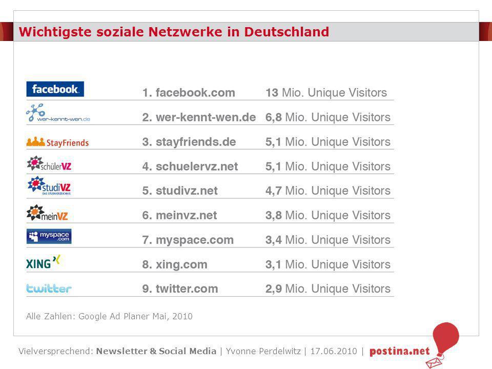 Vielversprechend: Newsletter & Social Media | Yvonne Perdelwitz | 17.06.2010 | Fazit: Die Verbindung von Newsletter und Social Media ist vielversprechend.