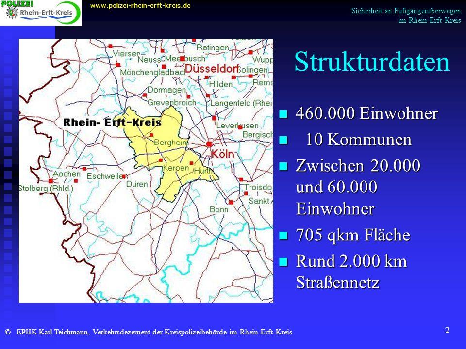 2 Strukturdaten 460.000 Einwohner 10 Kommunen Zwischen 20.000 und 60.000 Einwohner 705 qkm Fläche Rund 2.000 km Straßennetz www.polizei-rhein-erft-kre
