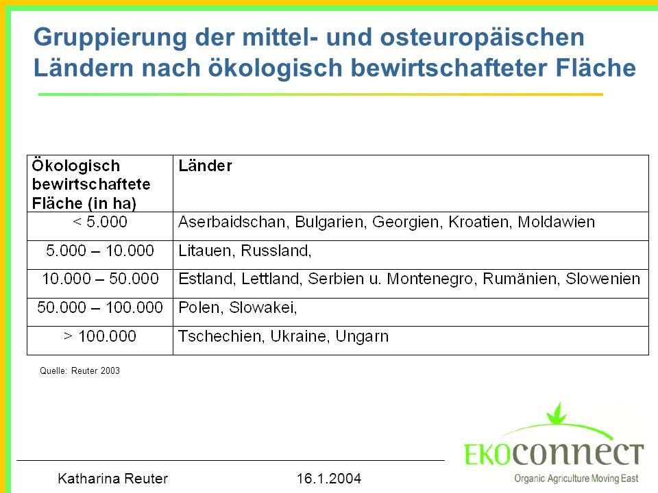 Katharina Reuter 16.1.2004 Gruppierung der mittel- und osteuropäischen Ländern nach ökologisch bewirtschafteter Fläche Quelle: Reuter 2003
