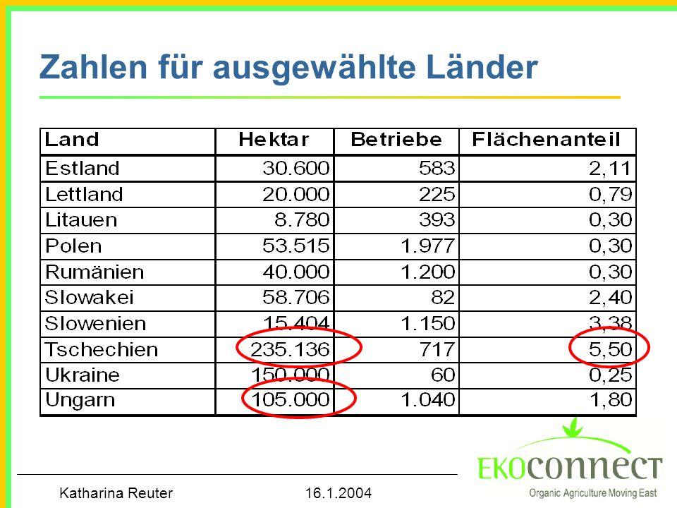 Katharina Reuter 16.1.2004 Verteilung von Grün- und Ackerland