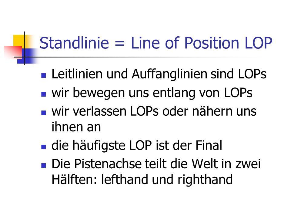 Standlinie = Line of Position LOP Leitlinien und Auffanglinien sind LOPs wir bewegen uns entlang von LOPs wir verlassen LOPs oder nähern uns ihnen an