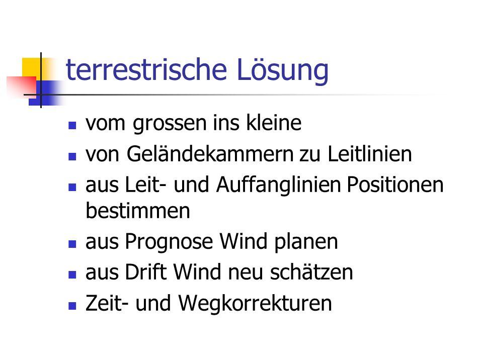 terrestrische Lösung vom grossen ins kleine von Geländekammern zu Leitlinien aus Leit- und Auffanglinien Positionen bestimmen aus Prognose Wind planen
