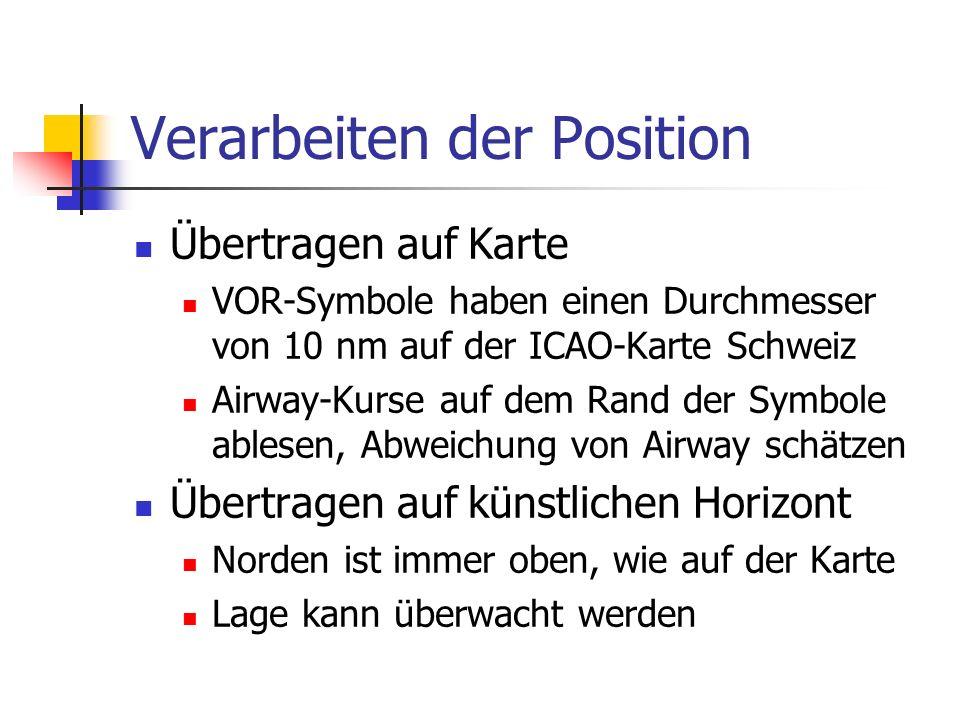 Verarbeiten der Position Übertragen auf Karte VOR-Symbole haben einen Durchmesser von 10 nm auf der ICAO-Karte Schweiz Airway-Kurse auf dem Rand der S