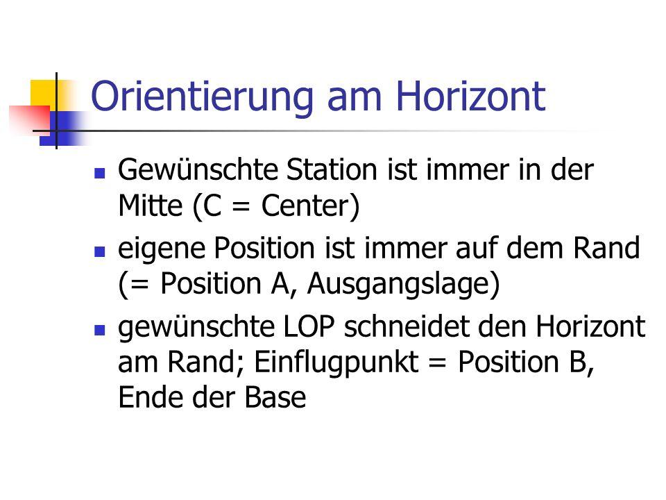 Orientierung am Horizont Gewünschte Station ist immer in der Mitte (C = Center) eigene Position ist immer auf dem Rand (= Position A, Ausgangslage) ge