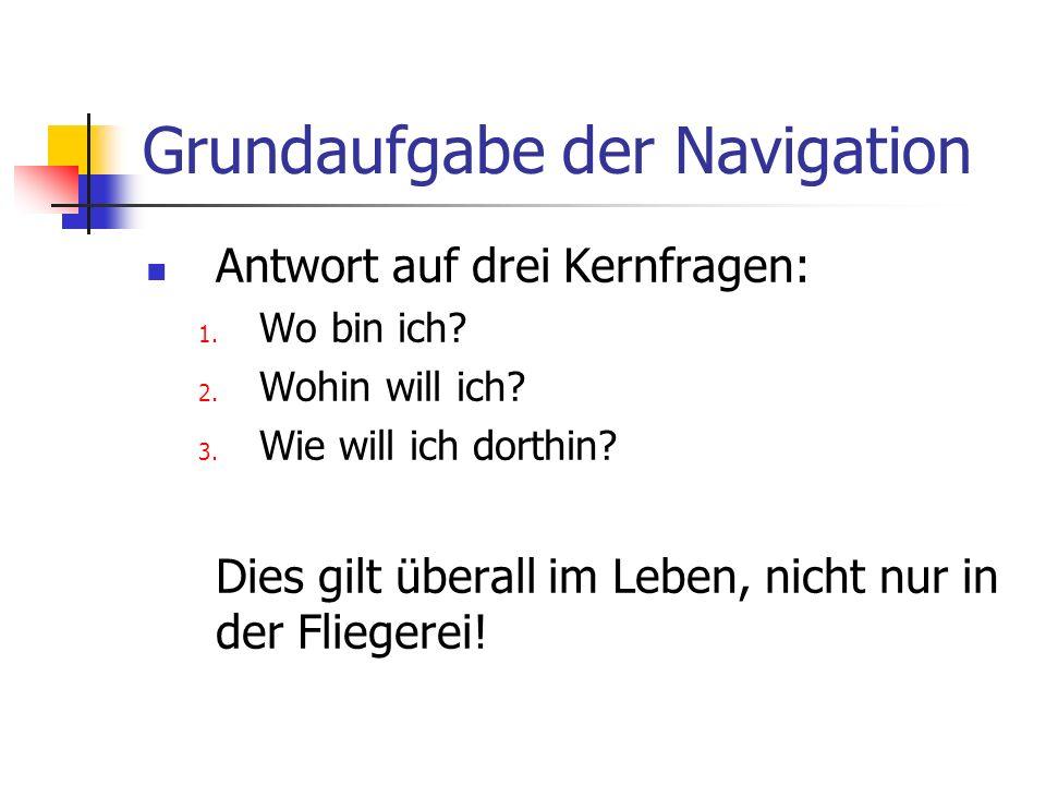Grundaufgabe der Navigation Antwort auf drei Kernfragen: 1. Wo bin ich? 2. Wohin will ich? 3. Wie will ich dorthin? Dies gilt überall im Leben, nicht