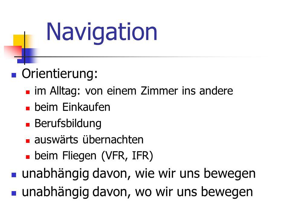 Navigation Orientierung: im Alltag: von einem Zimmer ins andere beim Einkaufen Berufsbildung auswärts übernachten beim Fliegen (VFR, IFR) unabhängig d