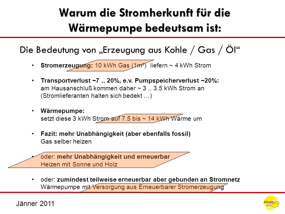 Jänner 2011 Warum die Stromherkunft für die Wärmepumpe bedeutsam ist: Die Bedeutung von Erzeugung aus Kohle / Gas / Öl Stromerzeugung: 10 kWh Gas (1m³