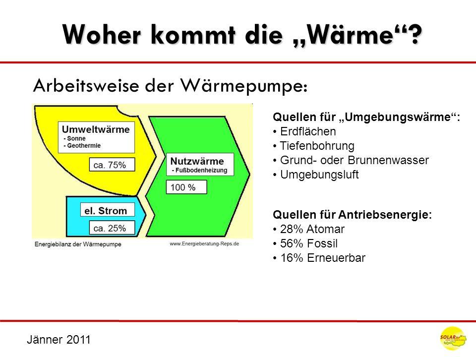 Jänner 2011 Woher kommt die Wärme? Arbeitsweise der Wärmepumpe: Quellen für Umgebungswärme: Erdflächen Tiefenbohrung Grund- oder Brunnenwasser Umgebun