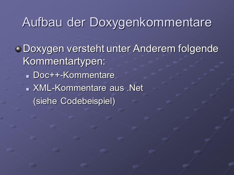 Wie benutzt man Doxygen Per Hand: Erstellung des Doxyfile Erstellung des Doxyfile Aufruf von Doxygen.exe Aufruf von Doxygen.exeDoxygen-Wizard Konfiguration des Projektes Konfiguration des Projektes Erstellung der Dokumentations-Dateien Erstellung der Dokumentations-Dateien