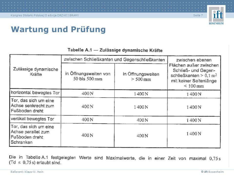 ift Rosenheim Referent: Klaus-W. Hein Seite 7Kongres Stolarki Polskiej II edycja DRZWI I BRAMY Wartung und Prüfung