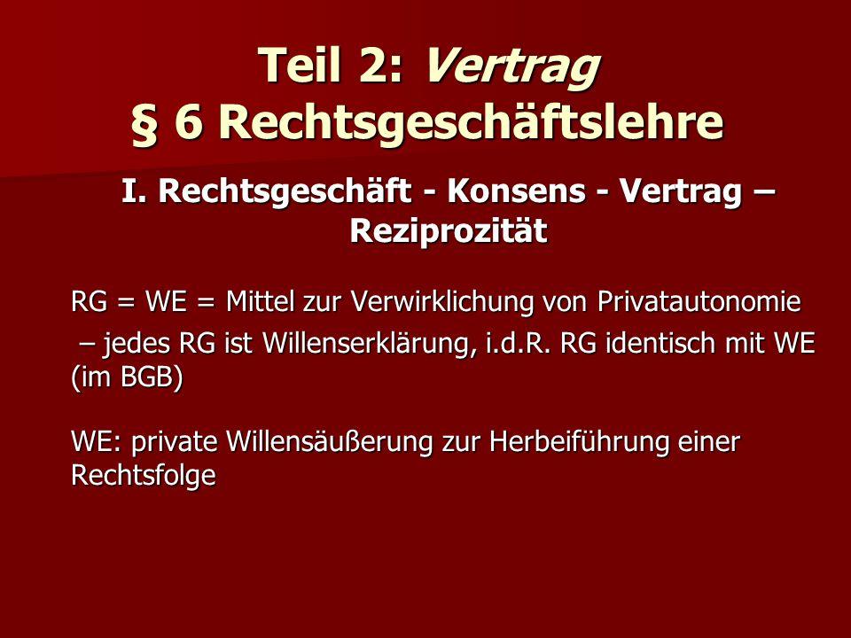 Teil 2: Vertrag § 6 Rechtsgeschäftslehre I. Rechtsgeschäft - Konsens - Vertrag – Reziprozität RG = WE = Mittel zur Verwirklichung von Privatautonomie