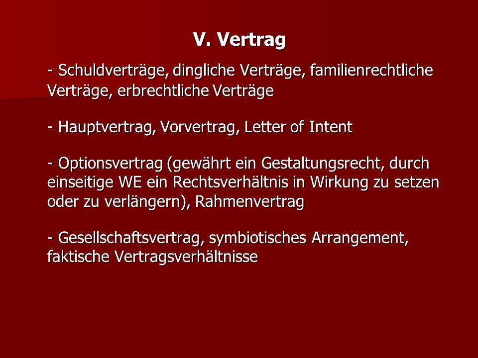 V. Vertrag - Schuldverträge, dingliche Verträge, familienrechtliche Verträge, erbrechtliche Verträge - Hauptvertrag, Vorvertrag, Letter of Intent - Op