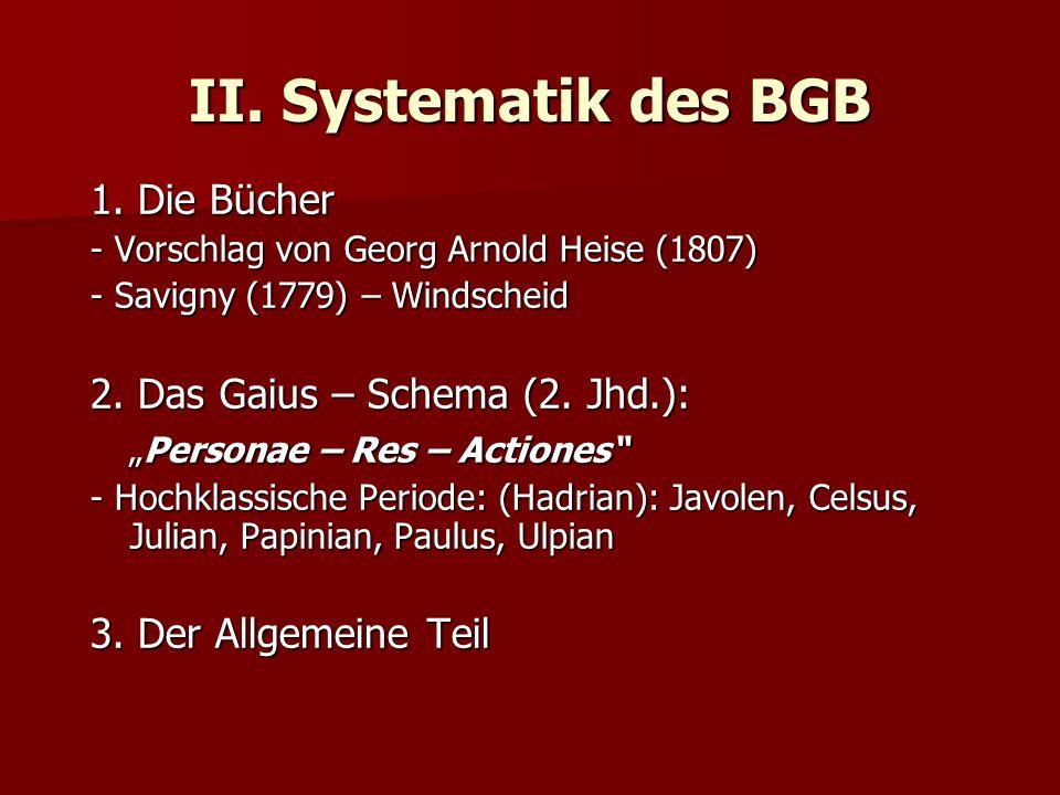 1. Die Bücher - Vorschlag von Georg Arnold Heise (1807) - Savigny (1779) – Windscheid 2. Das Gaius – Schema (2. Jhd.): Personae – Res – ActionesPerson