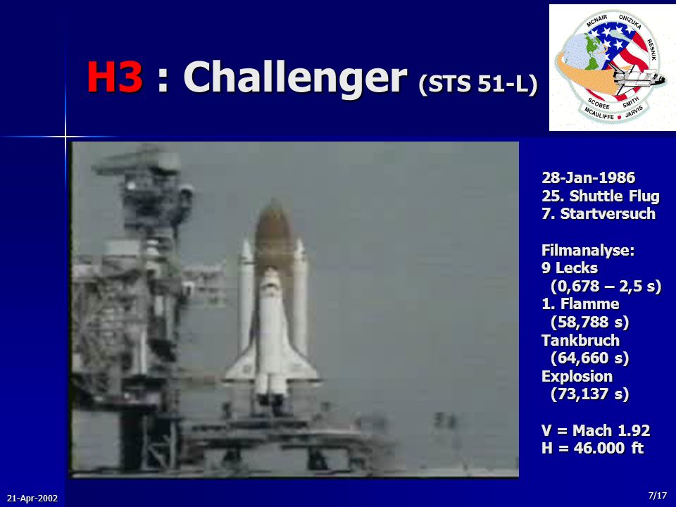 21-Apr-2002 7/17 H3 : Challenger (STS 51-L) 28-Jan-1986 25. Shuttle Flug 7. Startversuch Filmanalyse: 9 Lecks (0,678 – 2,5 s) (0,678 – 2,5 s) 1. Flamm