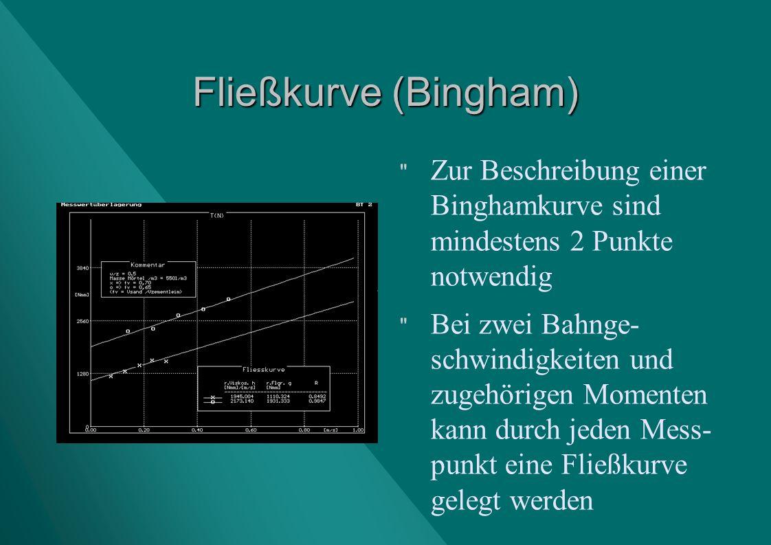 Fließkurve (Bingham)