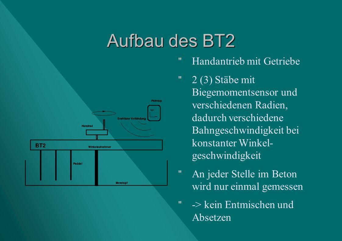 Aufbau des BT2